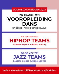 DIFF-audities-2021-2022